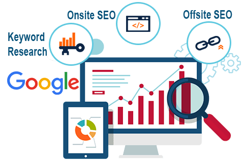 On site i Off site seo optimizacija